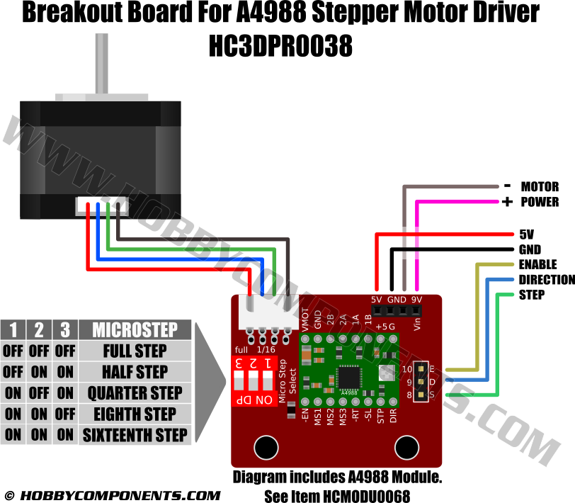 View topic breakout board for How to test stepper motor