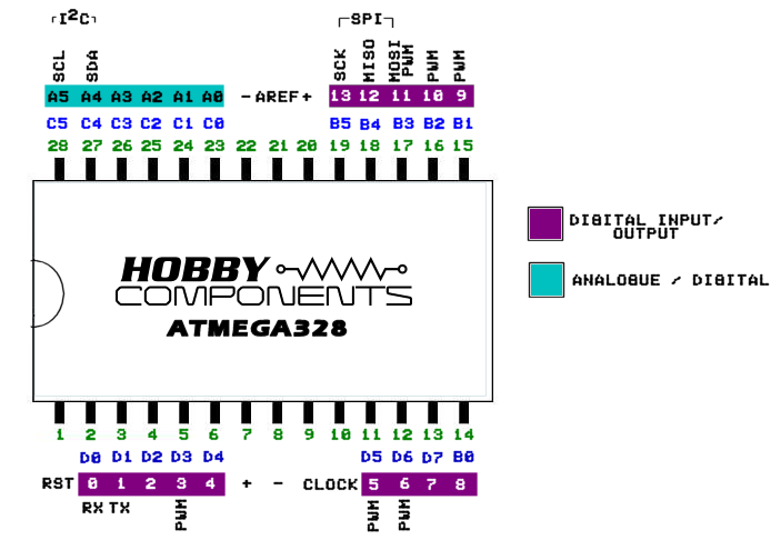 hobby components arduino compatible r3 uno hcardu0090. Black Bedroom Furniture Sets. Home Design Ideas
