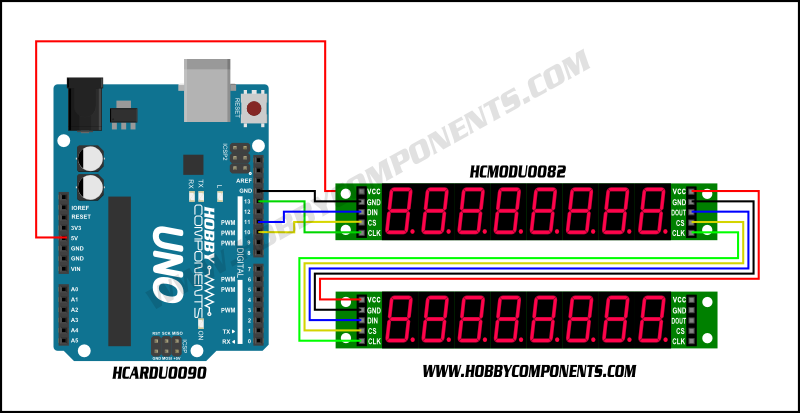 Getting started with seven segment serial displays hobby