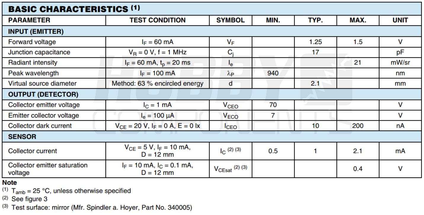 TCRT5000L Reflective Optical Sensor (HCOPTO0064) - forum ...