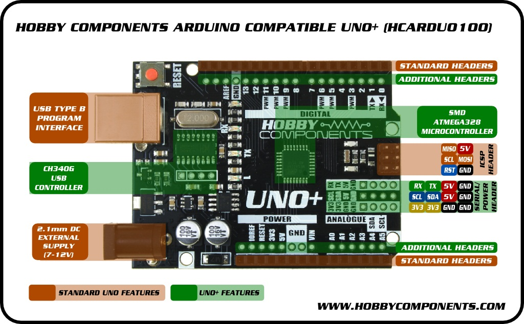 hobby components uno plus hobby components rh hobbycomponents com Arduino Uno Specifications Arduino Uno Pin Layout