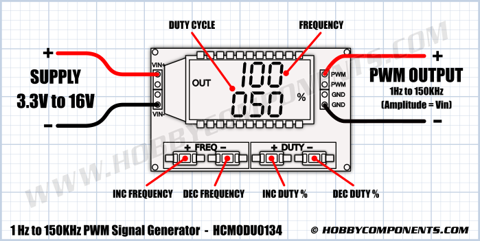 1Hz to 150KHz PWM Frequency Generator Module - Hobby Components